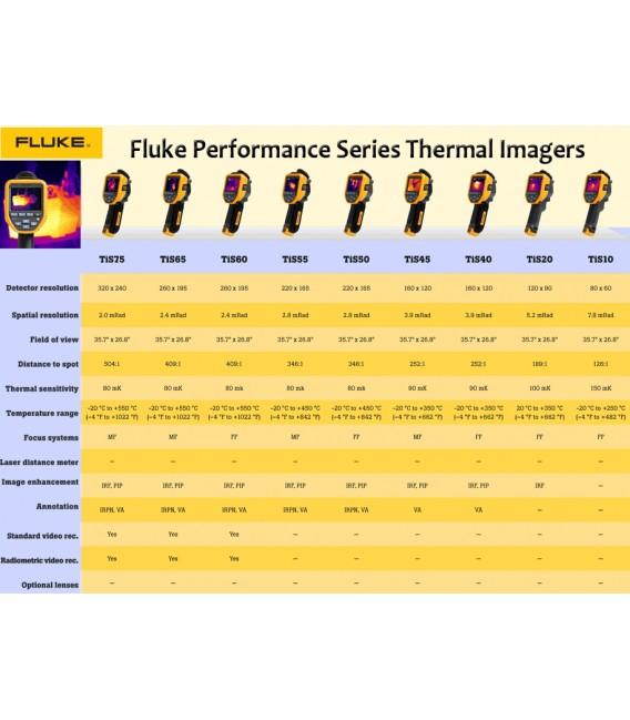 Fluke TiS45 Infrared Camera 160x120 Pixels 30Hz